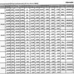 Honda BigWing Rama3ดอกเบี้ยต่ำสุด 3.75%