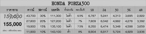 ราคาตารางผ่อนForza300
