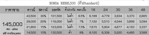 2017-ตารางราคาhona-rebel300