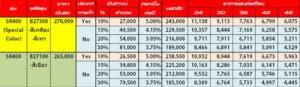 sr400ตารางผ่อน 2017-2018