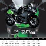 Kawasaki z250sl 2017 ราคา ตารางผ่อน