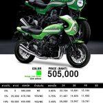 ตาราง ราคา ผ่อนดาวน์ Kawasaki z900 rs ราคา เงินสด อยู่ที่ 505,000 บาท ดาวน์ 25,300 บาท