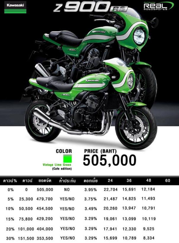 Kawasaki z900 rs ราคา ตารางผ่อนดาวน์