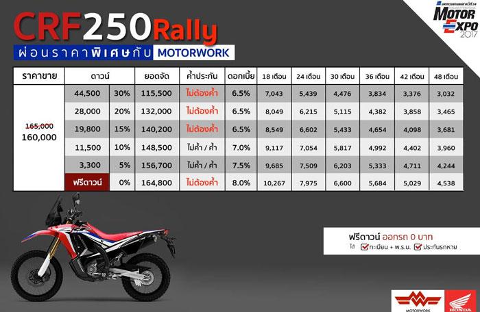2017 CRF250 Rally ผ่อนMotor expo