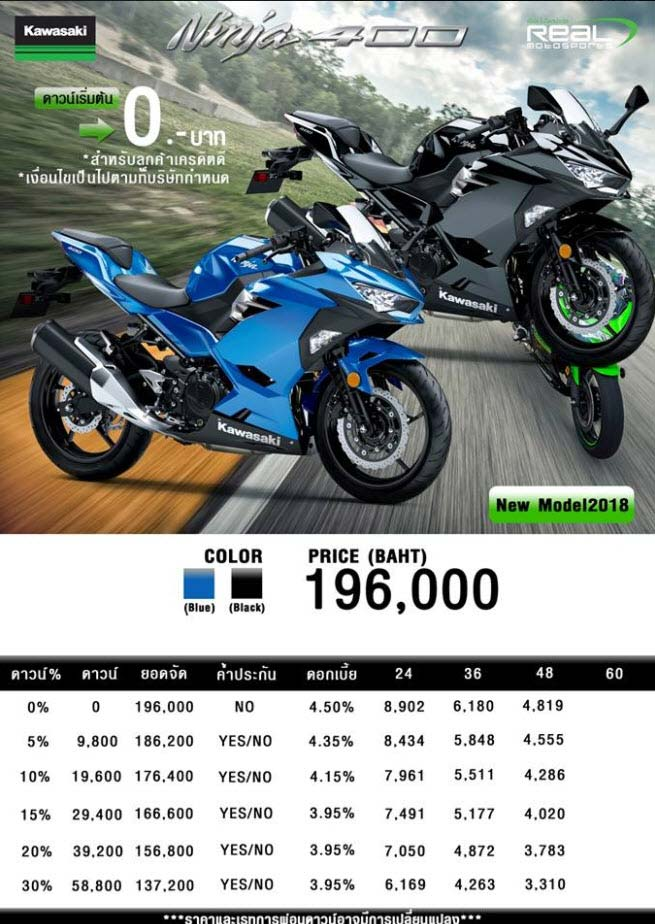 Kawasaki Ninja 400 รุ่น ราคา 196,000 บาท