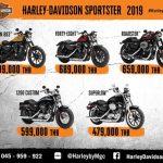 ราคา Harley Davidson InThailand สดหรือผ่อนเริ่มต้นดาวน์ 10% ผ่อนนานสุด 60 งวด