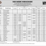 สนใจบิ๊กไบค์ไปดู BIG Motor Sale 2017