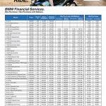 ออกBWW F 800 GS ได้ง่ายๆ กับดอกเบี้ย 0% นาน 24 เดือน ถึง 30 ก.ย. 60