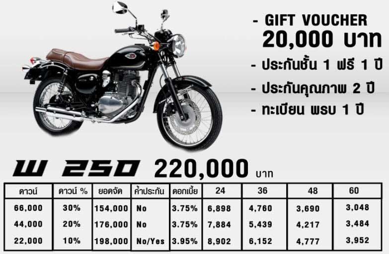 Kawasaki W250 ราคา อัตราผ่อนดาวน์