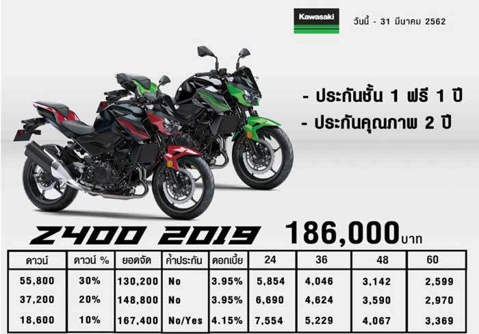 Kawasaki-Z400-2019-ตารางผ่อน
