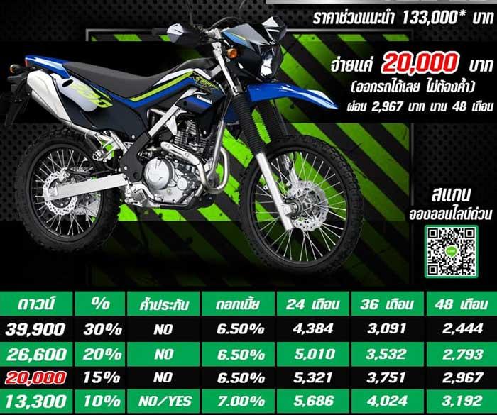 klx 230 ABS SE ราคา