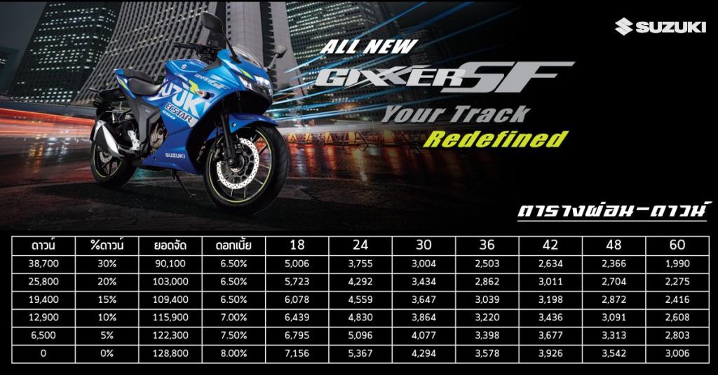 ราคา ตาราง ผ่อน Suzuki GIXXER SF 250 2021